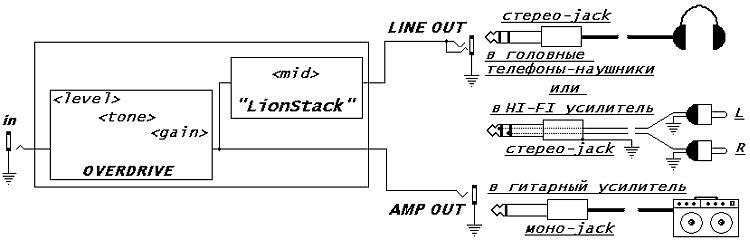 Блок-схема и варианты
